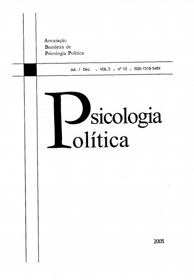 Psicologia Política ou do Capital